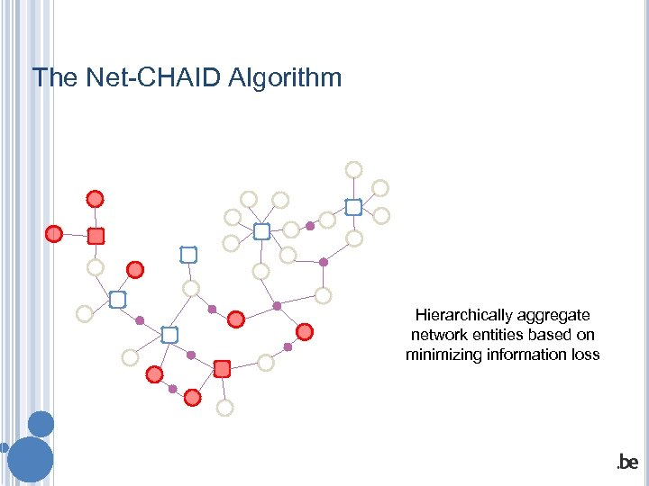 The Net-CHAID Algorithm Hierarchically aggregate network entities based on minimizing information loss