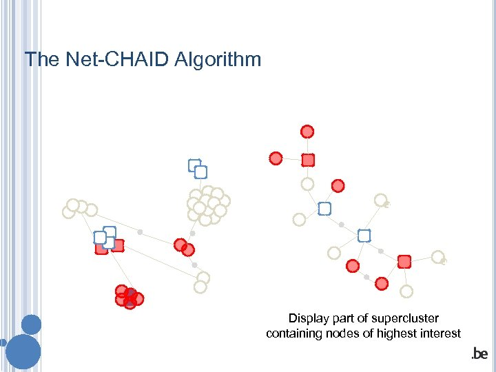 The Net-CHAID Algorithm + + Display part of supercluster containing nodes of highest interest