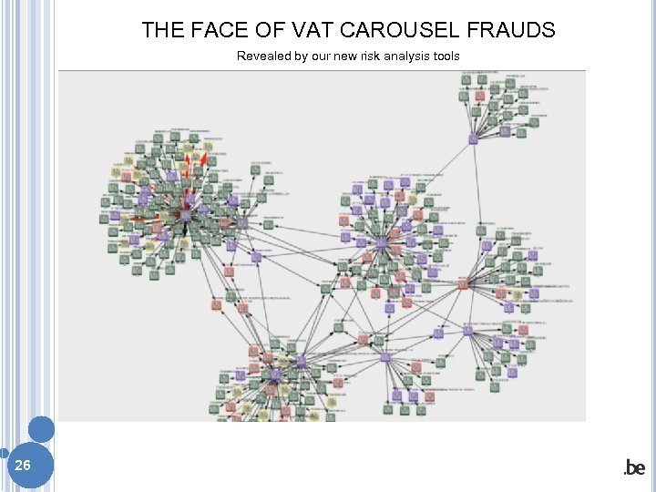 THE FACE OF VAT CAROUSEL FRAUDS Revealed by our new risk analysis tools 26