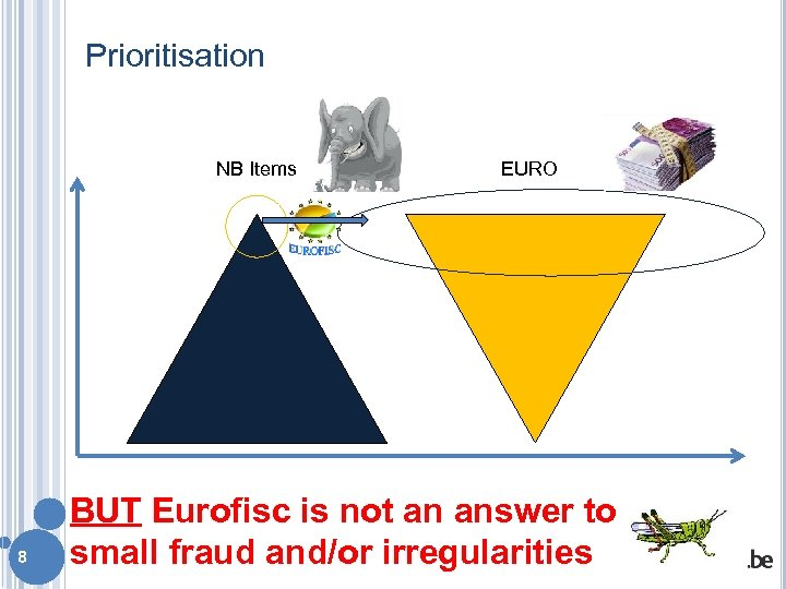Prioritisation NB Items 8 EURO BUT Eurofisc is not an answer to small fraud