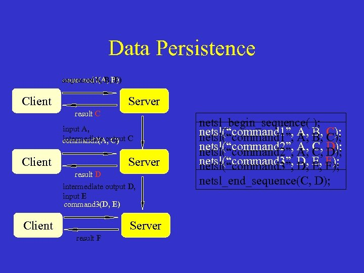Data Persistence sequence(A, B, B) command 1(A, E) Client Server result C input A,
