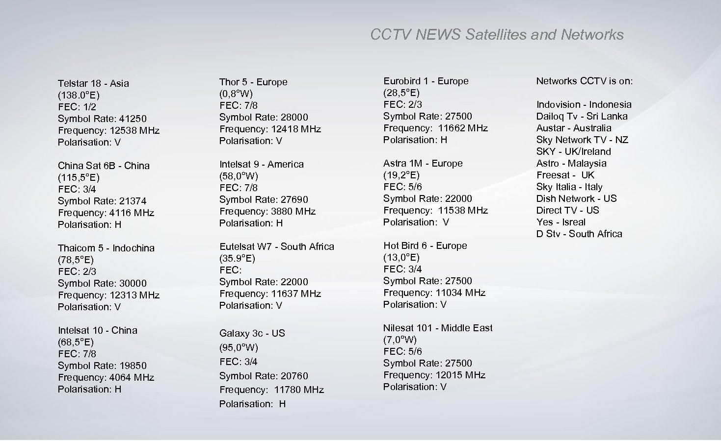 CCTV NEWS Satellites and Networks Telstar 18 - Asia (138. 0°E) FEC: 1/2 Symbol