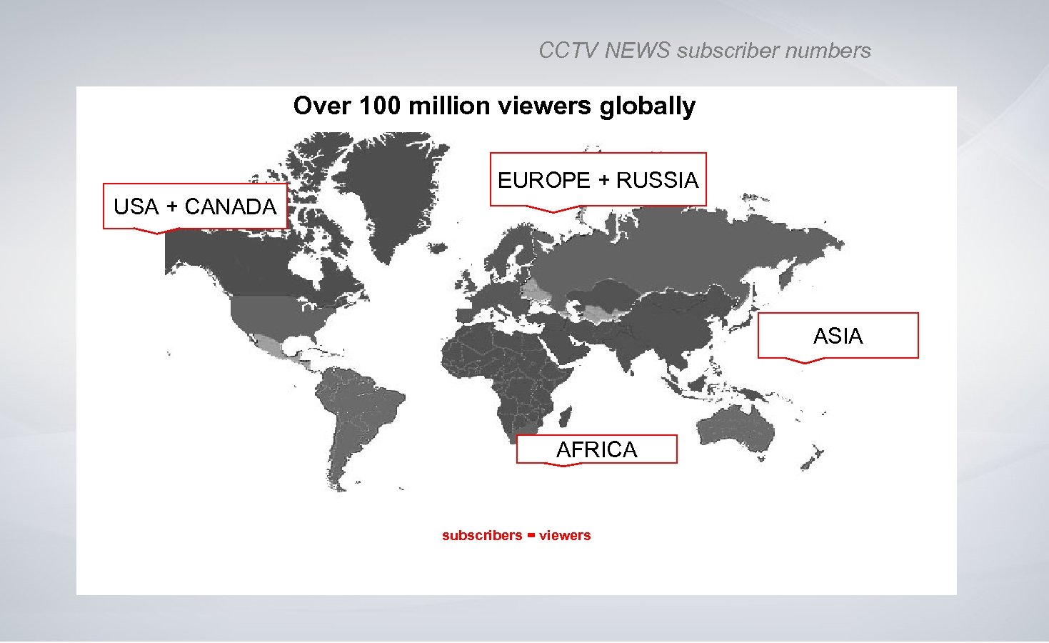CCTV NEWS subscriber numbers Over 100 million viewers globally EUROPE + RUSSIA USA +