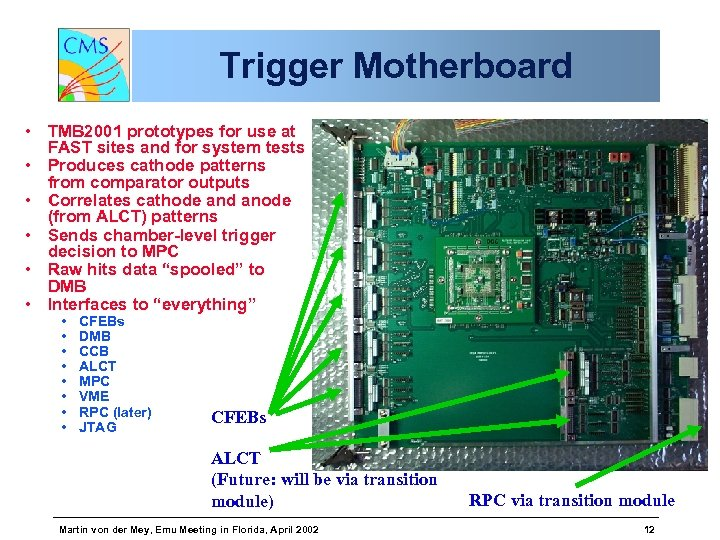 Trigger Motherboard • TMB 2001 prototypes for use at FAST sites and for system