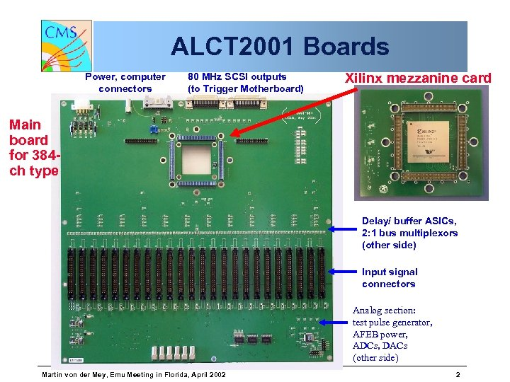 ALCT 2001 Boards Power, computer connectors 80 MHz SCSI outputs (to Trigger Motherboard) Xilinx