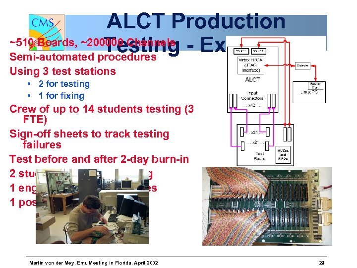 ALCT Production ~510 Boards, ~200000 Channels Testing - Example Semi-automated procedures Using 3 test