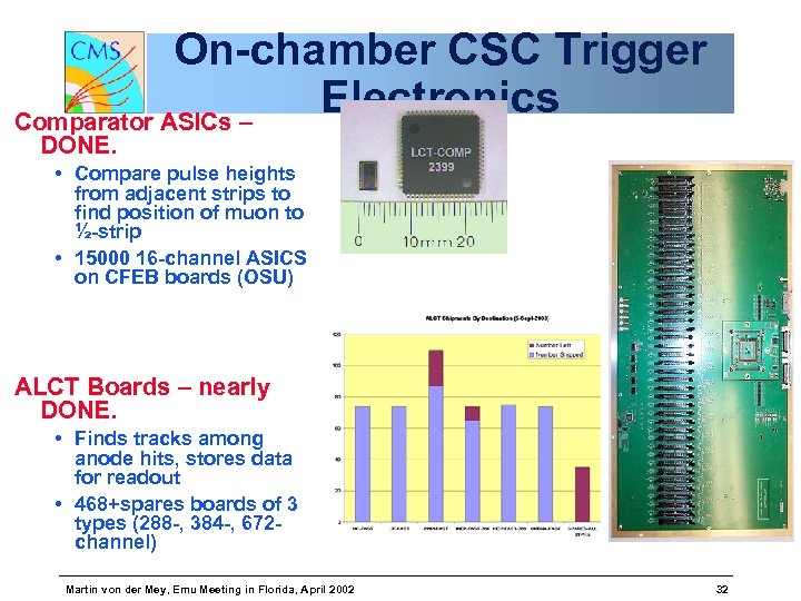 On-chamber CSC Trigger Electronics Comparator ASICs – DONE. • Compare pulse heights from adjacent