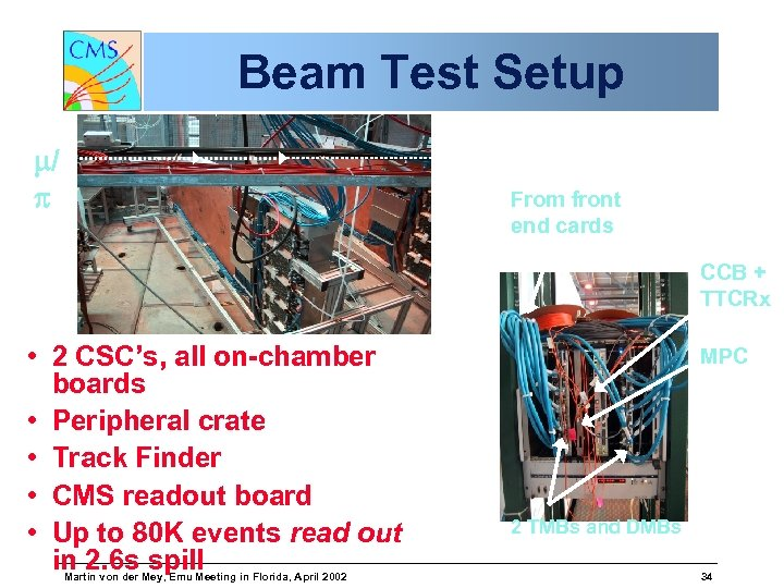 Beam Test Setup / From front end cards CCB + TTCRx • 2 CSC's,