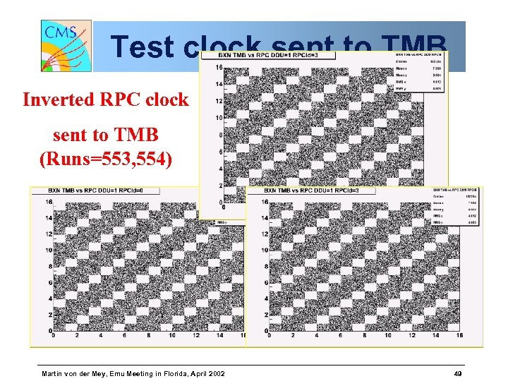 Test clock sent to TMB Inverted RPC clock sent to TMB (Runs=553, 554) Martin
