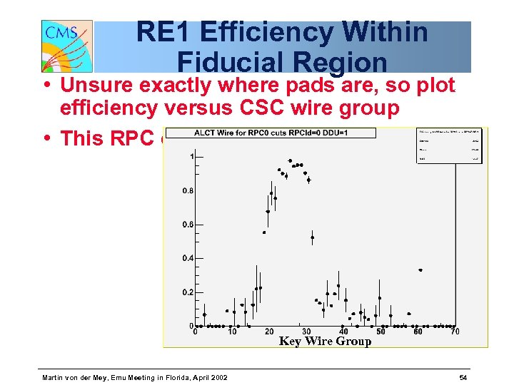 RE 1 Efficiency Within Fiducial Region • Unsure exactly where pads are, so plot