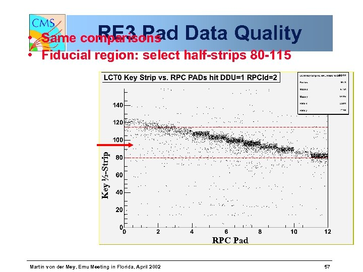 Key ½-Strip RE 3 Pad Data Quality • Same comparisons • Fiducial region: select
