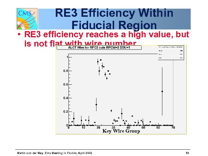 RE 3 Efficiency Within Fiducial Region • RE 3 efficiency reaches a high value,