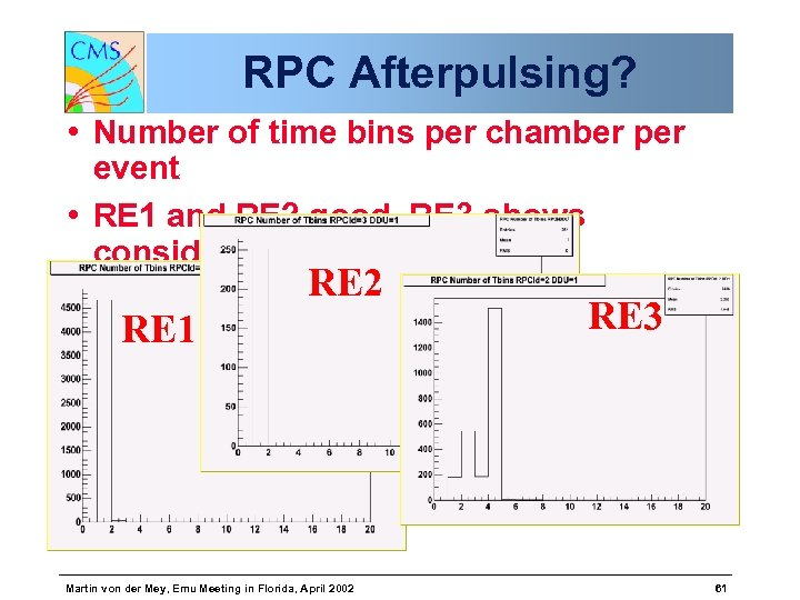 RPC Afterpulsing? • Number of time bins per chamber per event • RE 1