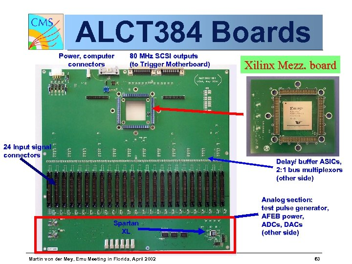 ALCT 384 Boards Power, computer connectors 80 MHz SCSI outputs (to Trigger Motherboard) Motherboard