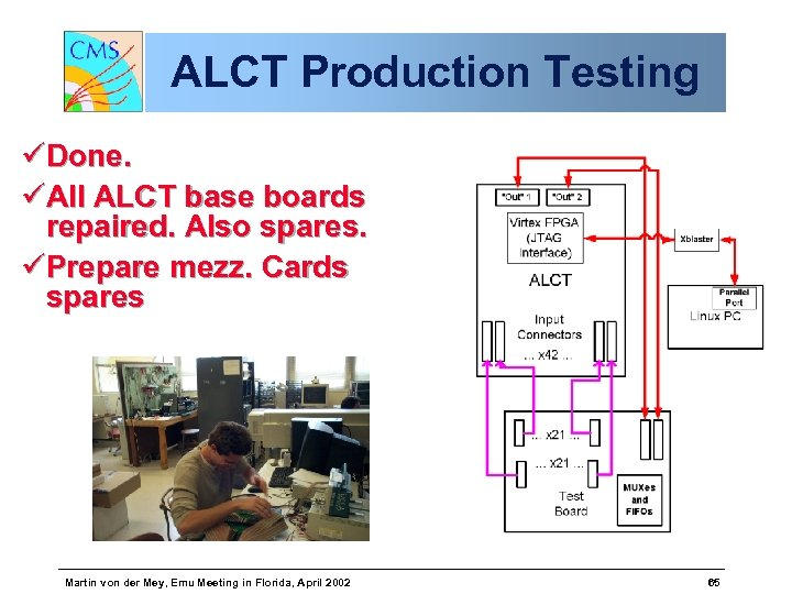 ALCT Production Testing üDone. üAll ALCT base boards repaired. Also spares. üPrepare mezz. Cards