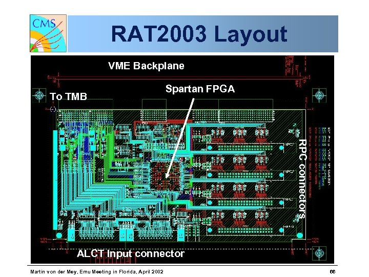 RAT 2003 Layout VME Backplane To TMB Spartan FPGA RPC connectors ALCT Input connector