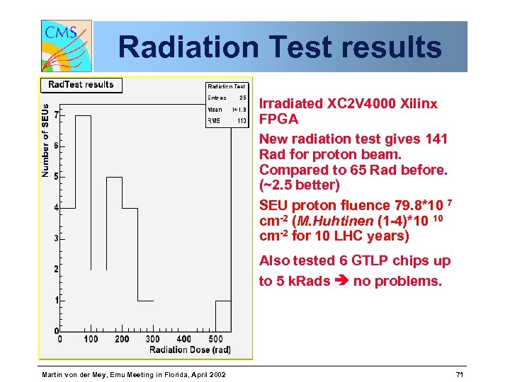 Radiation Test results • Irradiated XC 2 V 4000 Xilinx FPGA • New radiation