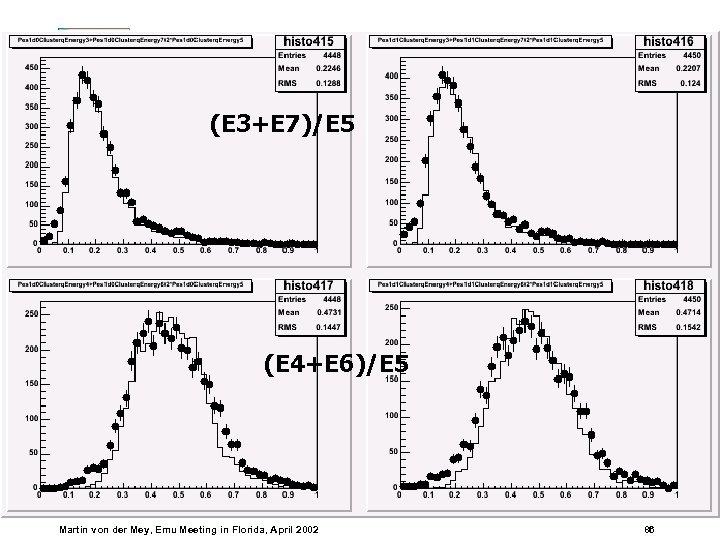 (E 3+E 7)/E 5 (E 4+E 6)/E 5 Martin von der Mey, Emu Meeting