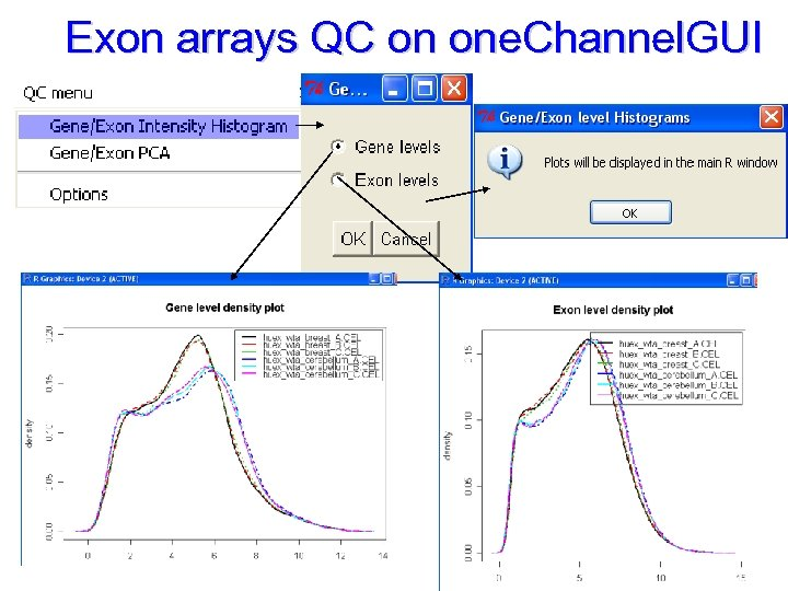 Exon arrays QC on one. Channel. GUI