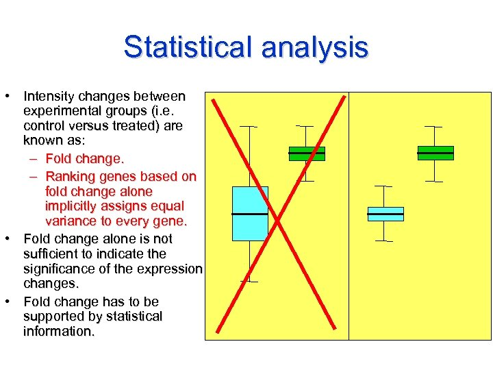 Statistical analysis • Intensity changes between experimental groups (i. e. control versus treated) are