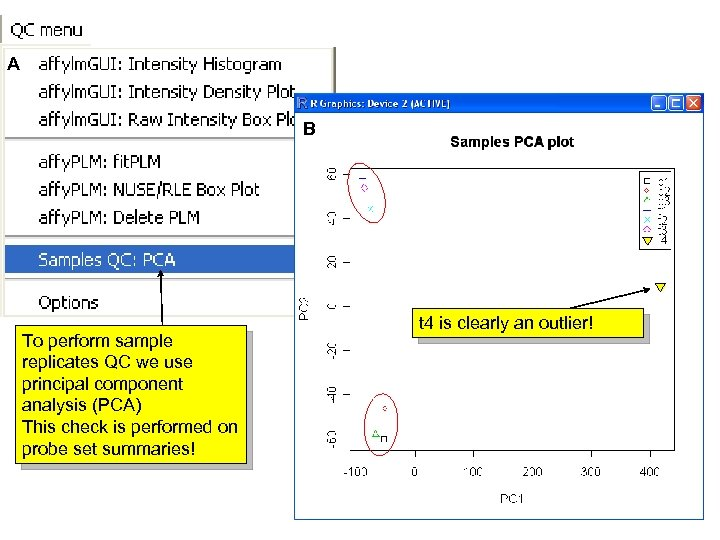 A B To perform sample replicates QC we use principal component analysis (PCA) This