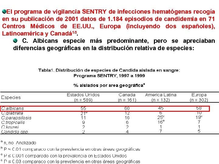 El programa de vigilancia SENTRY de infecciones hematógenas recogía en su publicación de 2001
