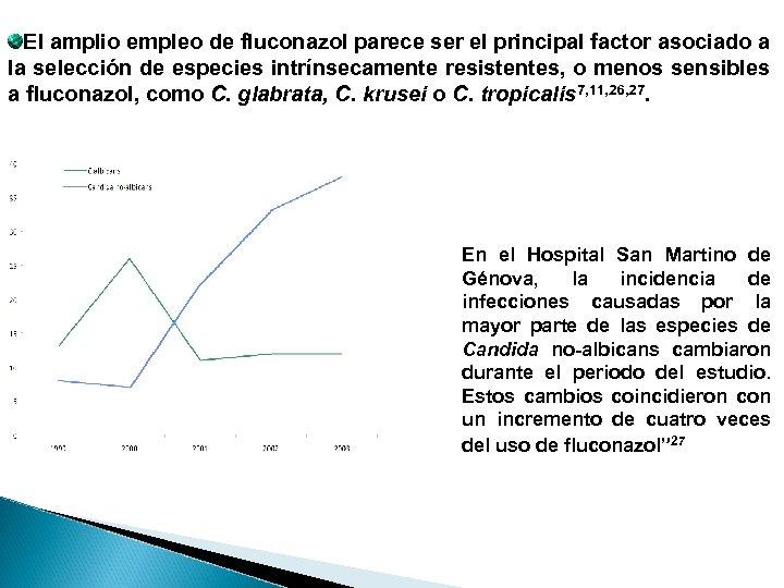 El amplio empleo de fluconazol parece ser el principal factor asociado a la selección