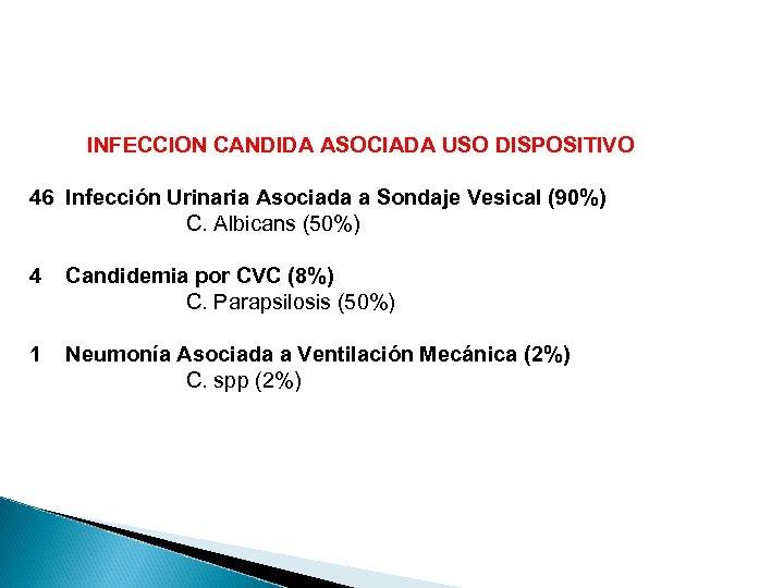 INFECCION CANDIDA ASOCIADA USO DISPOSITIVO 46 Infección Urinaria Asociada a Sondaje Vesical (90%) C.