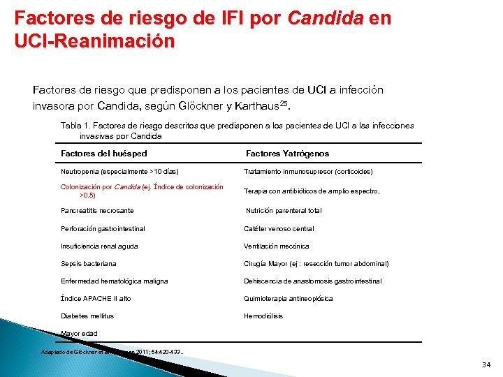 Factores de riesgo de IFI por Candida en UCI-Reanimación Factores de riesgo que predisponen