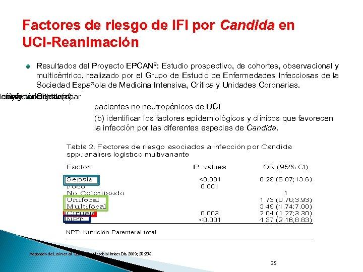 Factores de riesgo de IFI por Candida en UCI-Reanimación Resultados del Proyecto EPCAN 9: