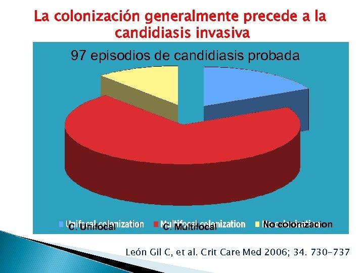 La colonización generalmente precede a la candidiasis invasiva 97 episodios de candidiasis probada C.