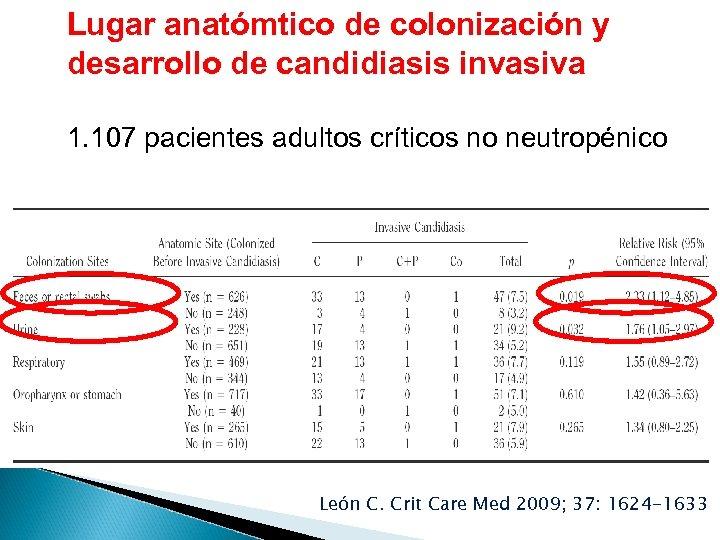 Lugar anatómtico de colonización y desarrollo de candidiasis invasiva 1. 107 pacientes adultos críticos