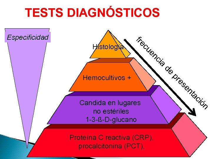 TESTS DIAGNÓSTICOS ia c en cu Histología fre Especificidad de pr Hemocultivos + ón