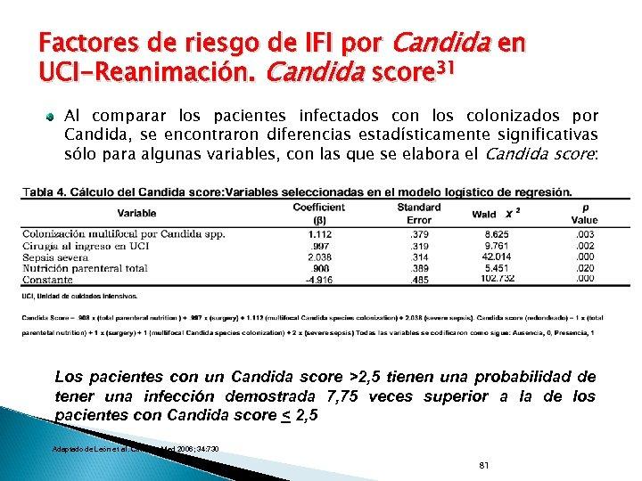 Factores de riesgo de IFI por Candida en UCI-Reanimación. Candida score 31 Al comparar