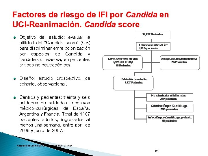 Factores de riesgo de IFI por Candida en UCI-Reanimación. Candida score Objetivo del estudio: