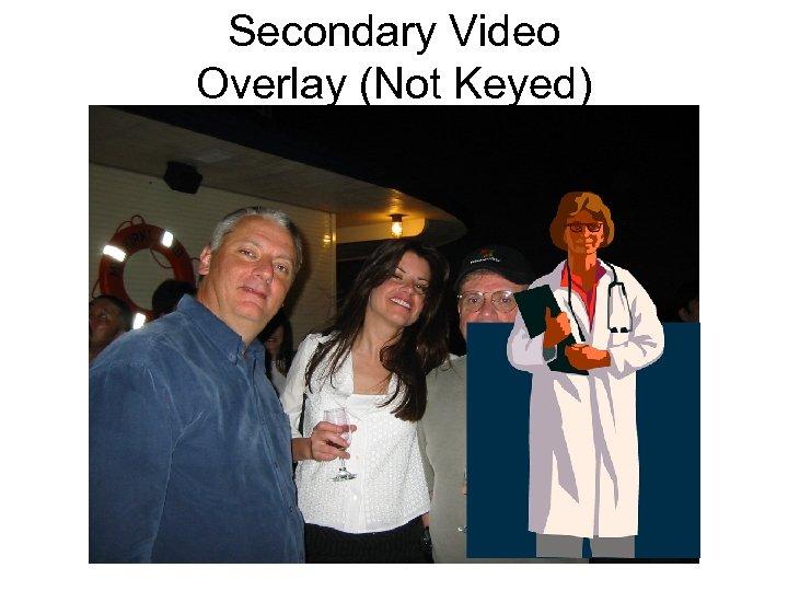 Secondary Video Overlay (Not Keyed)