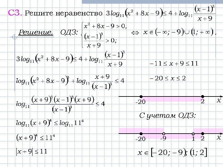 С 3. Решите неравенство Решение. ОДЗ: . 2 х 1 2 х -20 C