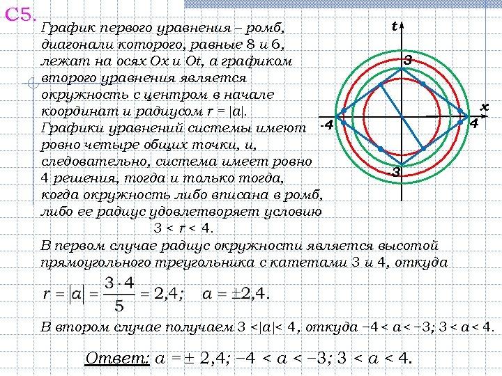 С 5. t График первого уравнения – ромб, диагонали которого, равные 8 и 6,
