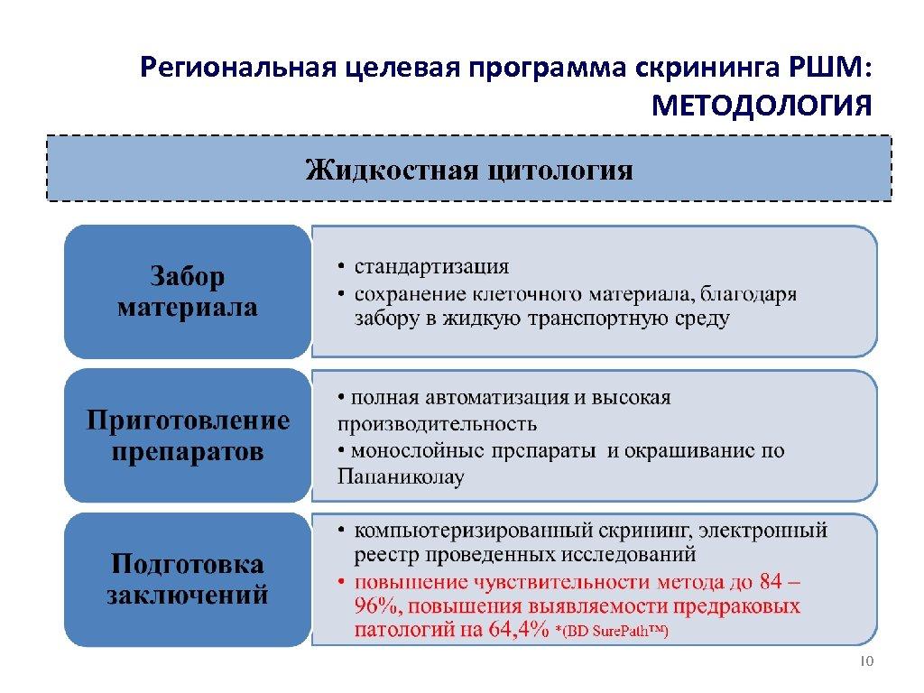 Региональная целевая программа скрининга РШМ: МЕТОДОЛОГИЯ Жидкостная цитология 10