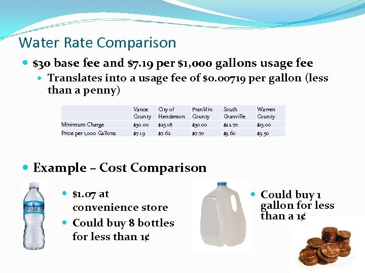 Water Rate Comparison $30 base fee and $7. 19 per $1, 000 gallons usage