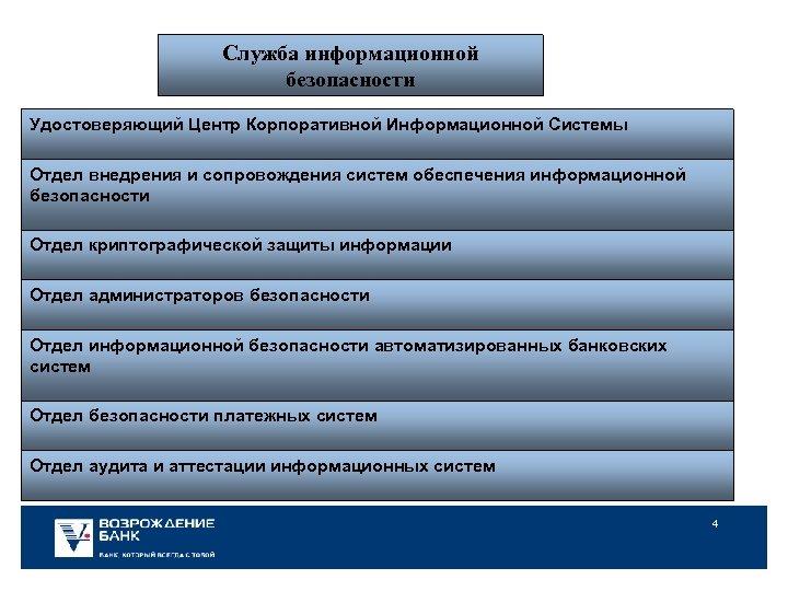 Служба информационной безопасности Удостоверяющий Центр Корпоративной Информационной Системы Отдел внедрения и сопровождения систем обеспечения