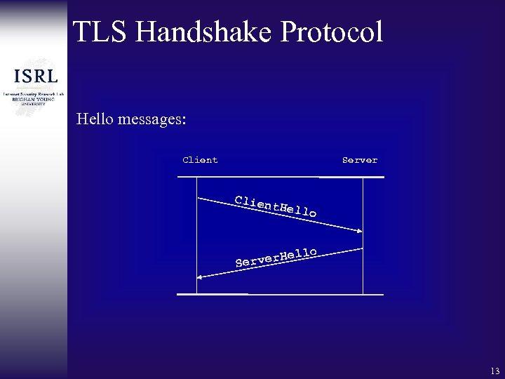 TLS Handshake Protocol Hello messages: Client Server Clien t. Hell o ello erver. H