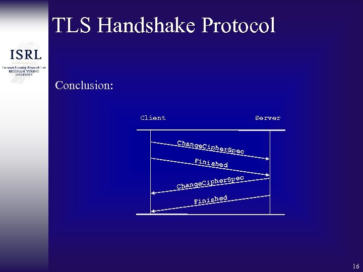 TLS Handshake Protocol Conclusion: Client Server Change Cipher Spec Finish ed Cipher Change Spec