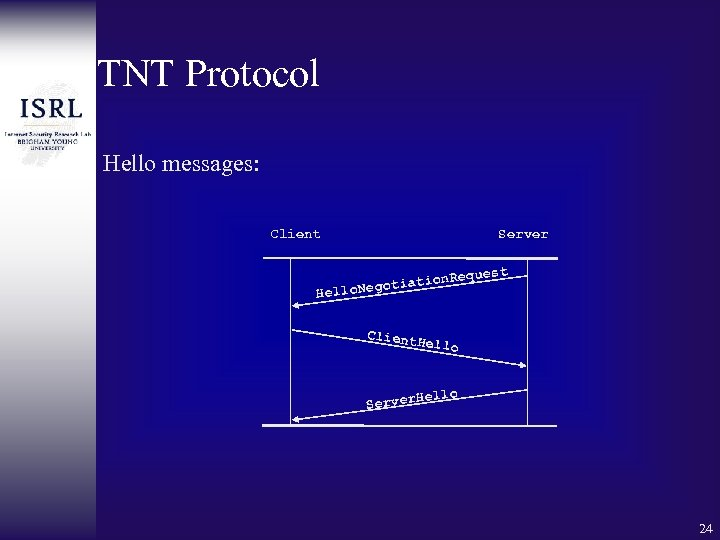 TNT Protocol Hello messages: Client Server quest e iation. R lo. Negot Hel Client