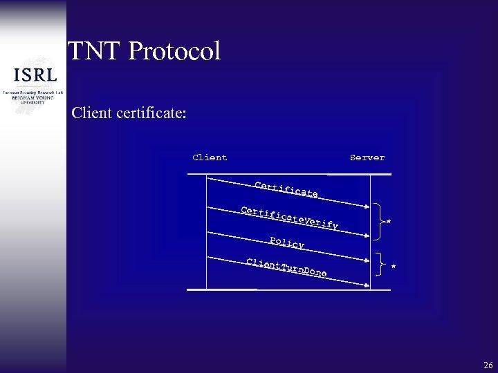 TNT Protocol Client certificate: Client Server Certif icate Certi ficat e. Veri f y