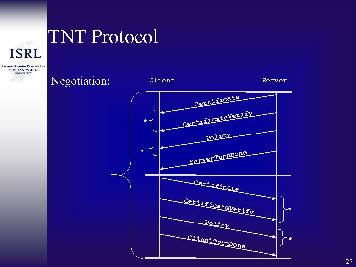 TNT Protocol Negotiation: Client Server icate f Certi * y Verif icate f Certi