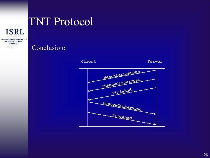 TNT Protocol Conclusion: Client Server n. Done iatio Negot c er. Spe e. Ciph