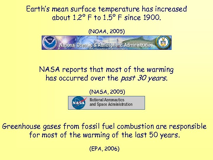Earth's mean surface temperature has increased about 1. 2º F to 1. 5º F