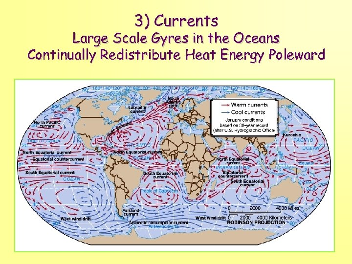 3) Currents Large Scale Gyres in the Oceans Continually Redistribute Heat Energy Poleward
