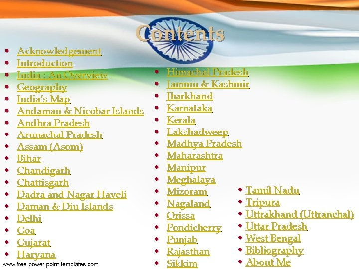 • • • • • Contents Acknowledgement Introduction India : An Overview Geography